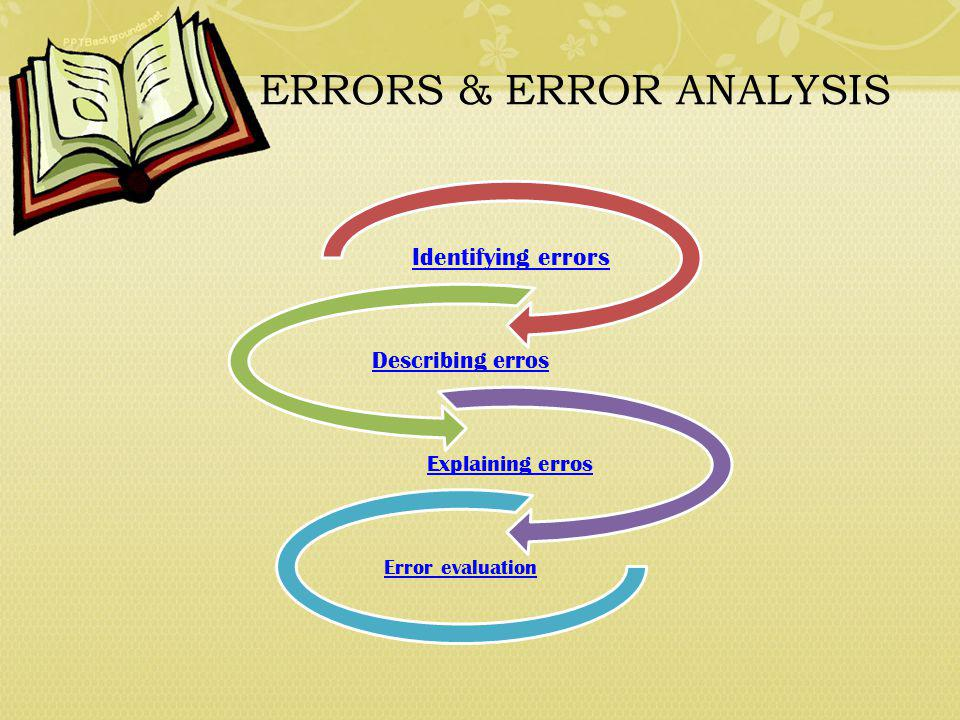 ERRORS & ERROR ANALYSIS