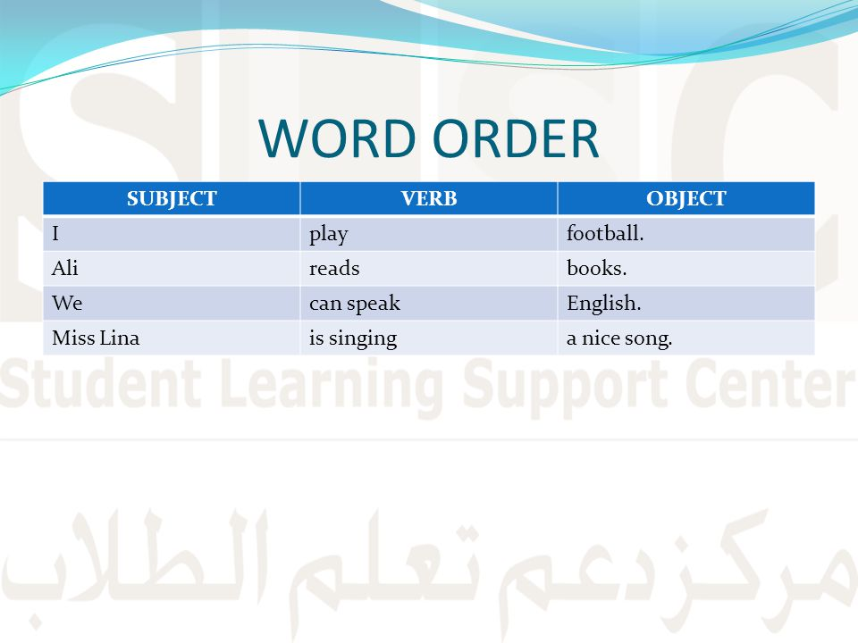 WORD ORDER SUBJECT VERB OBJECT I play football. Ali reads books. We