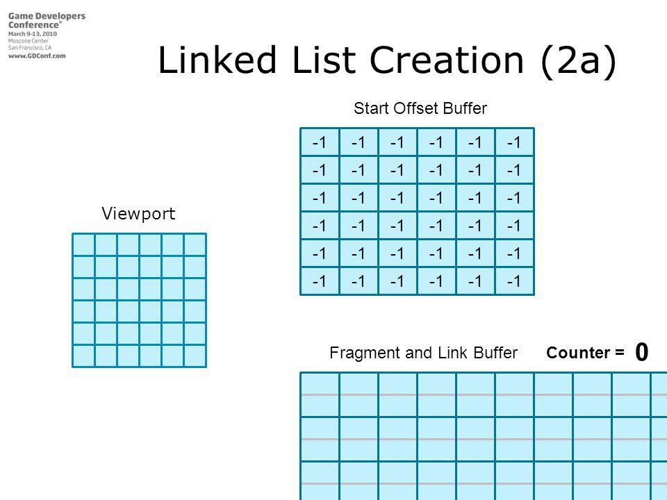 Linked List Creation (2a)