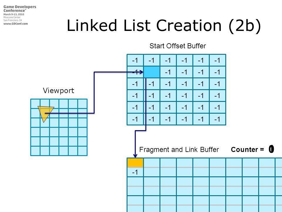 Linked List Creation (2b)