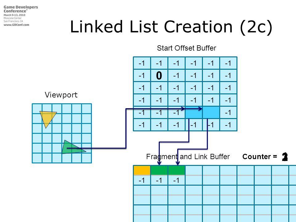 Linked List Creation (2c)