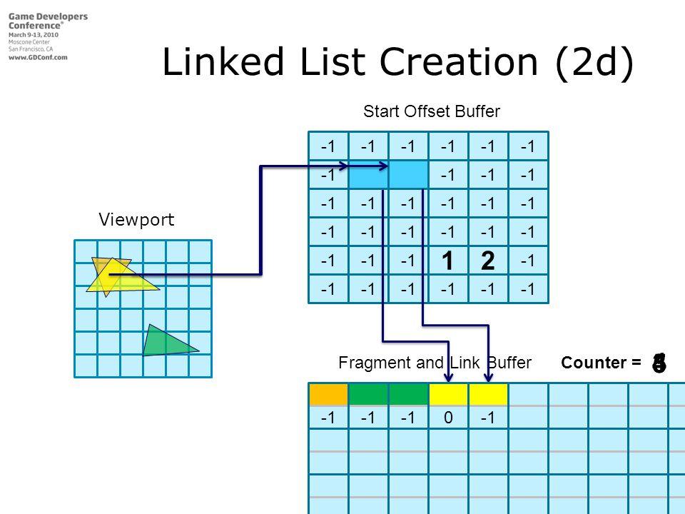 Linked List Creation (2d)