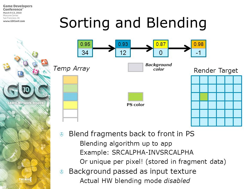 Sorting and Blending Blend fragments back to front in PS