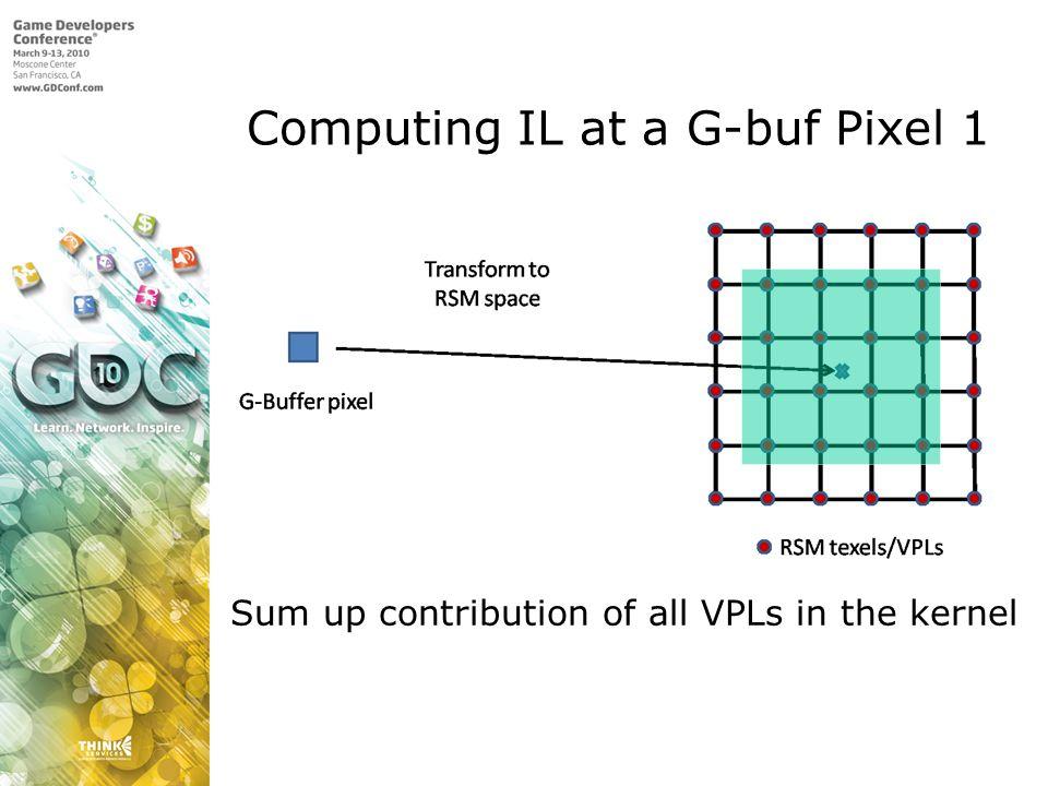 Computing IL at a G-buf Pixel 1