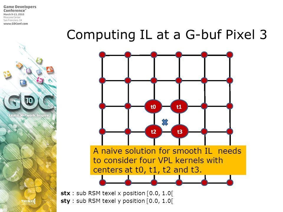 Computing IL at a G-buf Pixel 3