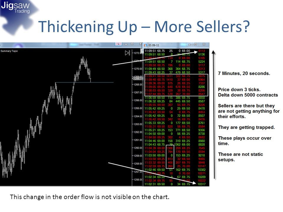 Thickening Up – More Sellers