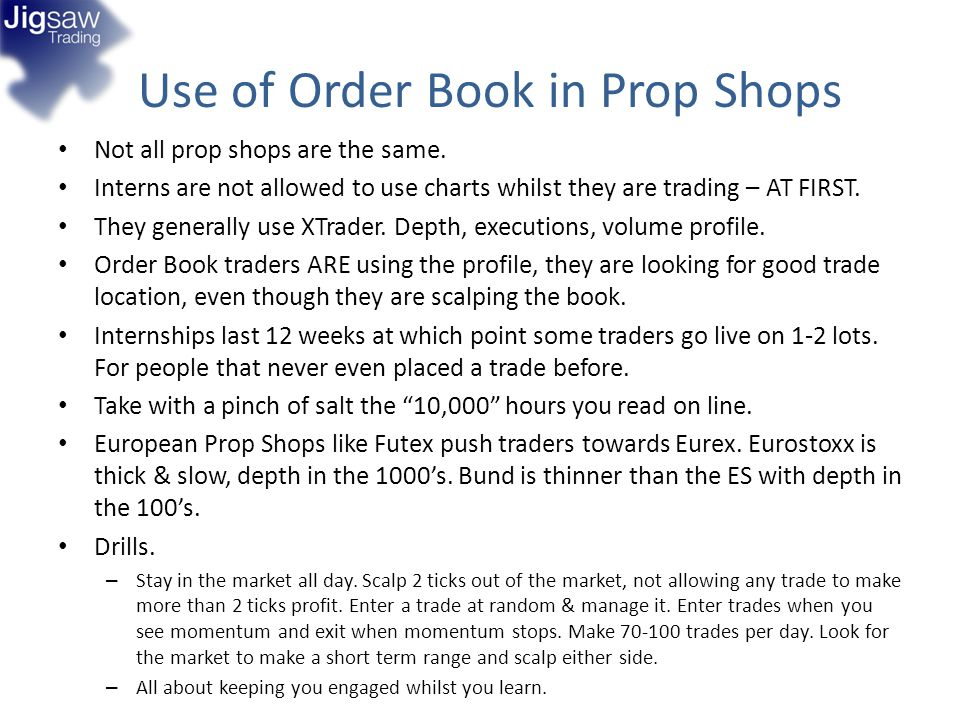 Use of Order Book in Prop Shops