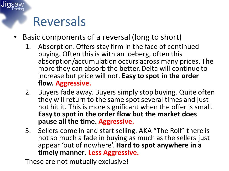 Reversals Basic components of a reversal (long to short)