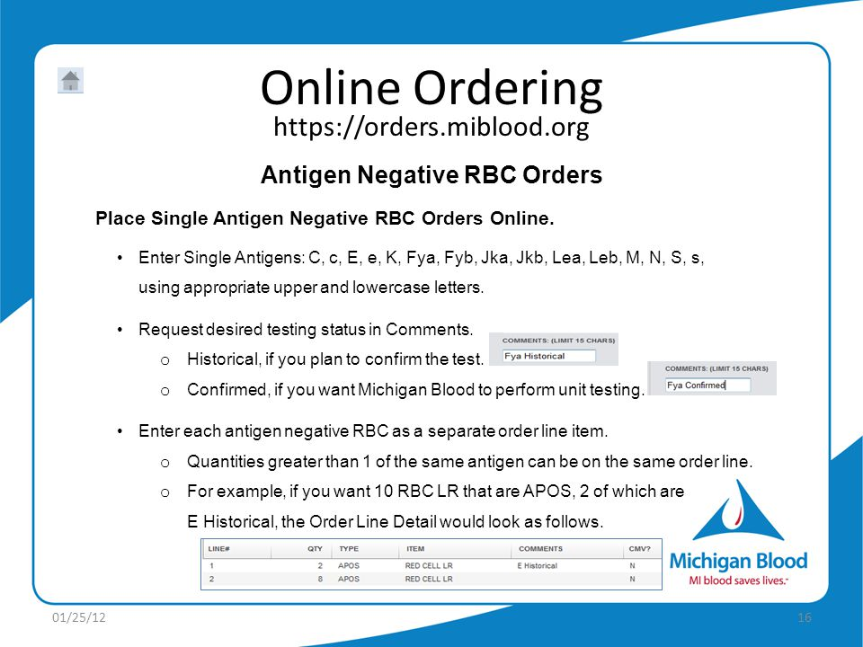 Antigen Negative RBC Orders