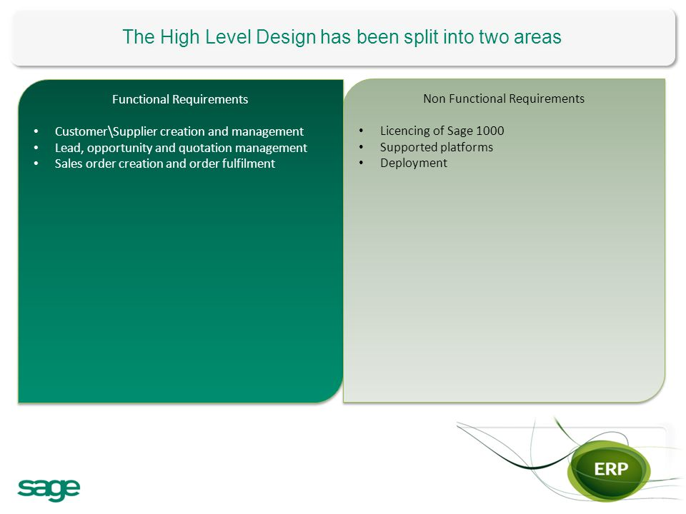 The High Level Design has been split into two areas