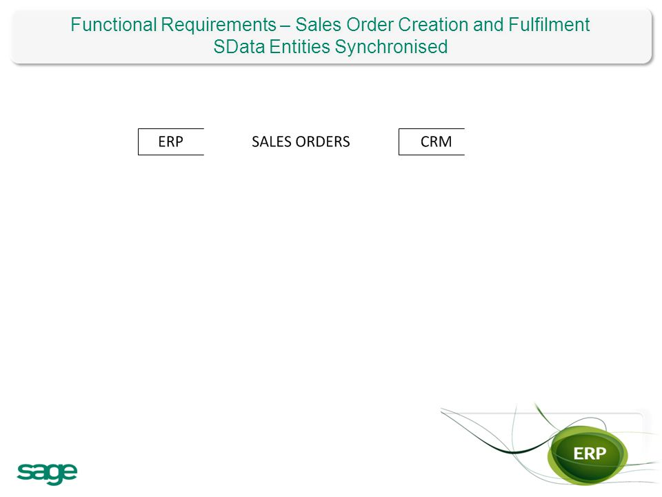 Functional Requirements – Sales Order Creation and Fulfilment