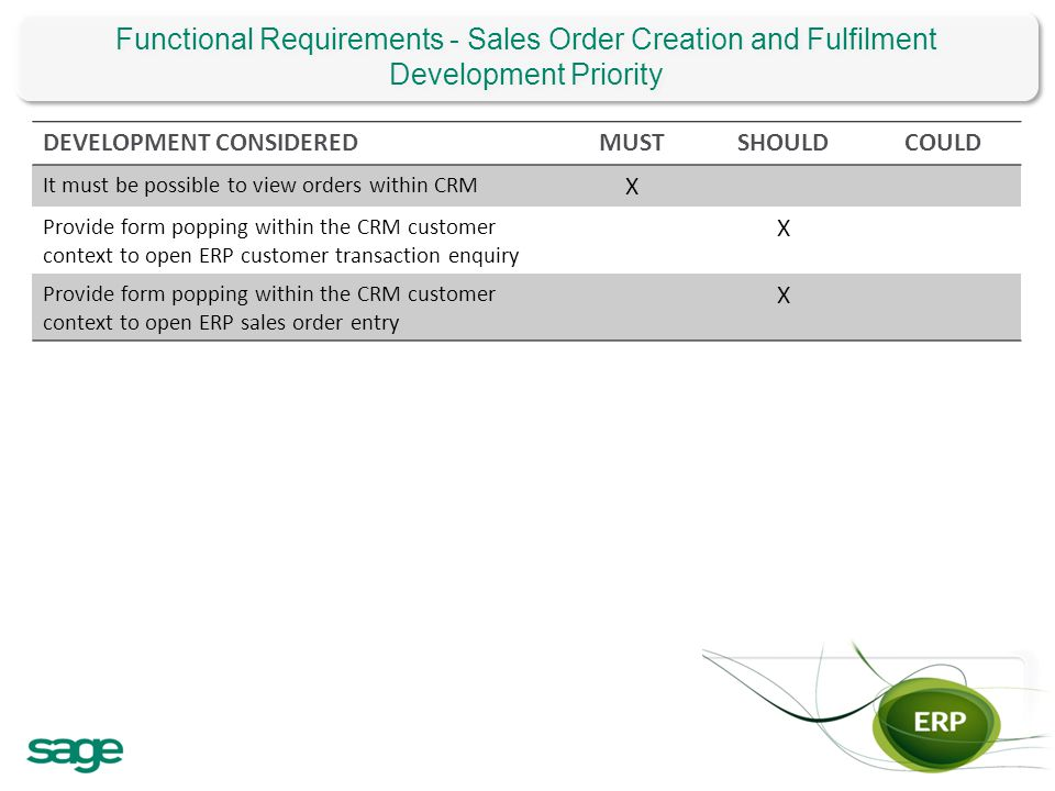 Functional Requirements - Sales Order Creation and Fulfilment