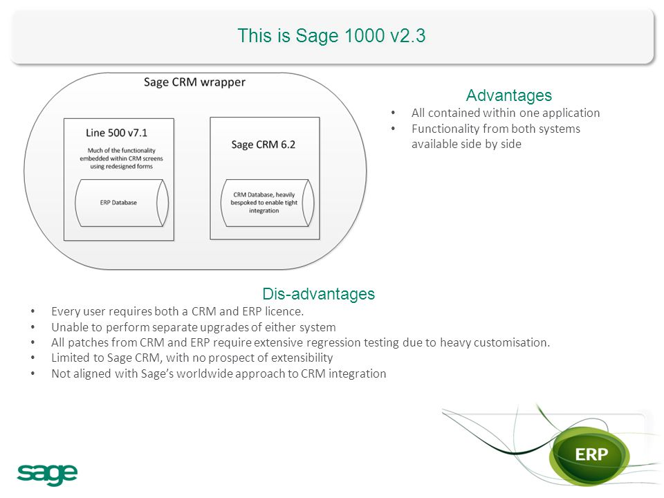 This is Sage 1000 v2.3 Advantages Dis-advantages