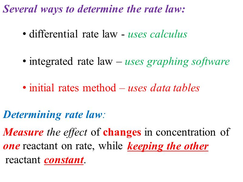 Several ways to determine the rate law: