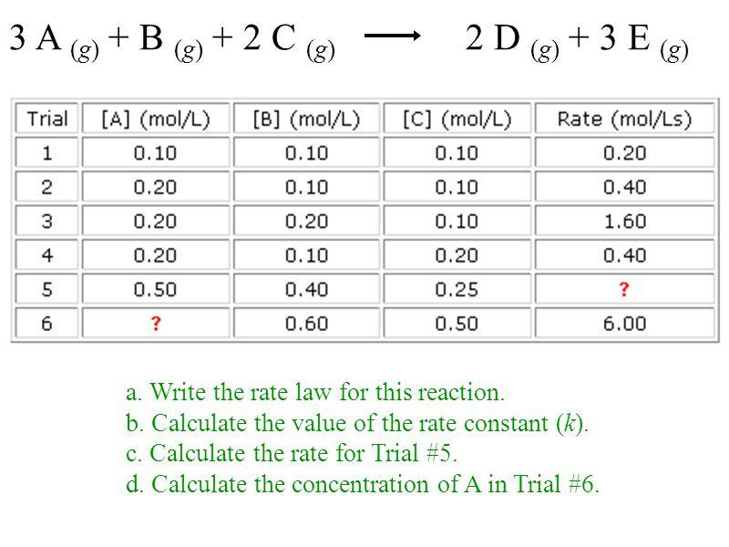 3 A (g) + B (g) + 2 C (g) 2 D (g) + 3 E (g)