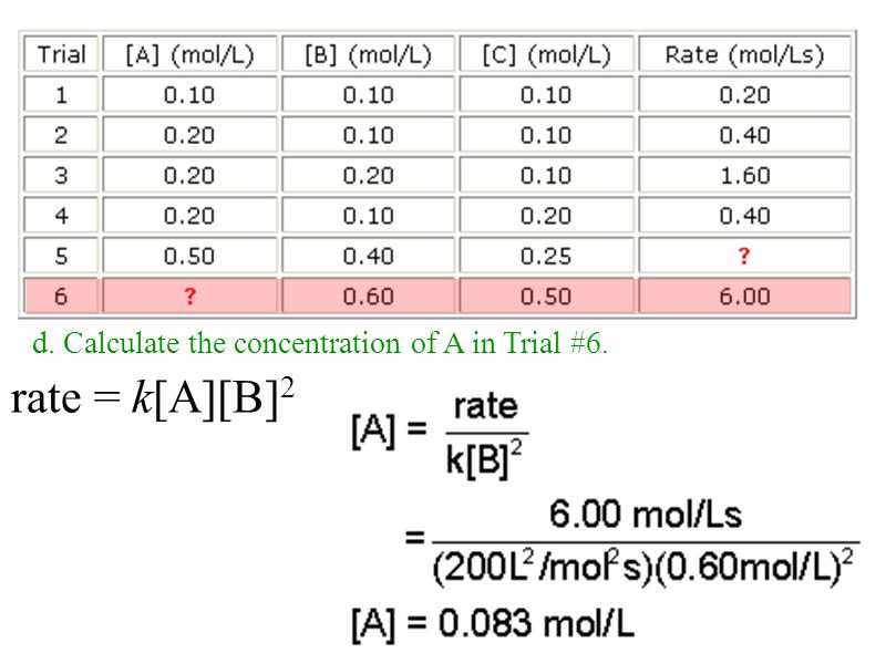 d. Calculate the concentration of A in Trial #6.