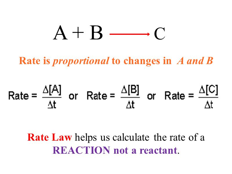 Rate is proportional to changes in A and B