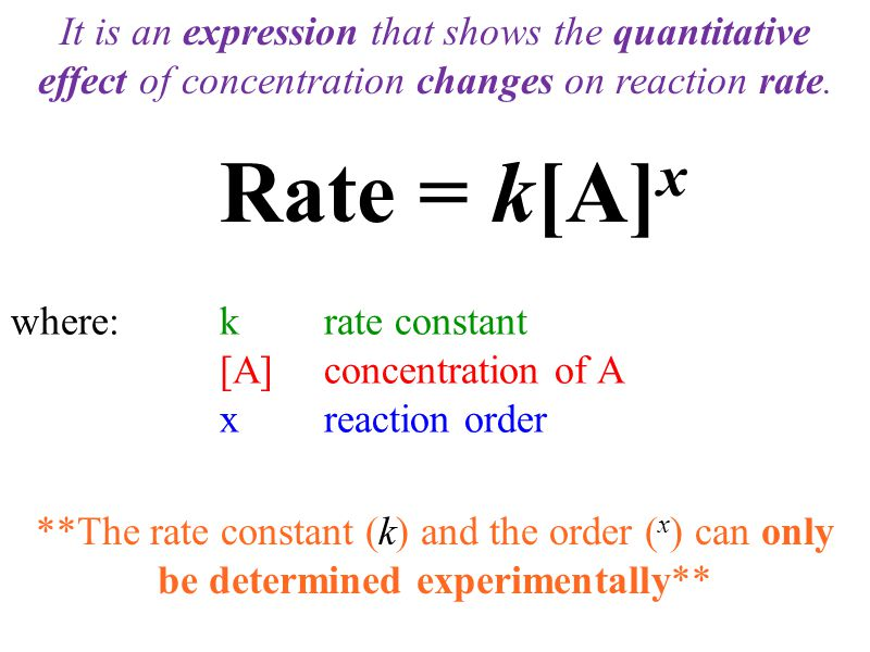 It is an expression that shows the quantitative effect of concentration changes on reaction rate.