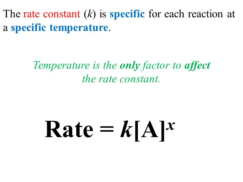 Temperature is the only factor to affect