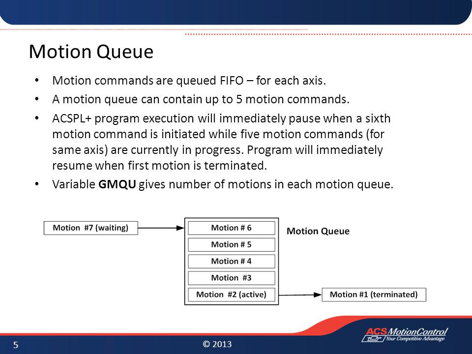 Motion Queue Motion commands are queued FIFO – for each axis.