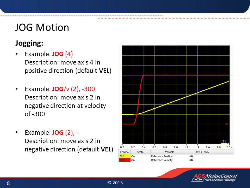 JOG Motion Jogging: Example: JOG (4) Description: move axis 4 in positive direction (default VEL)