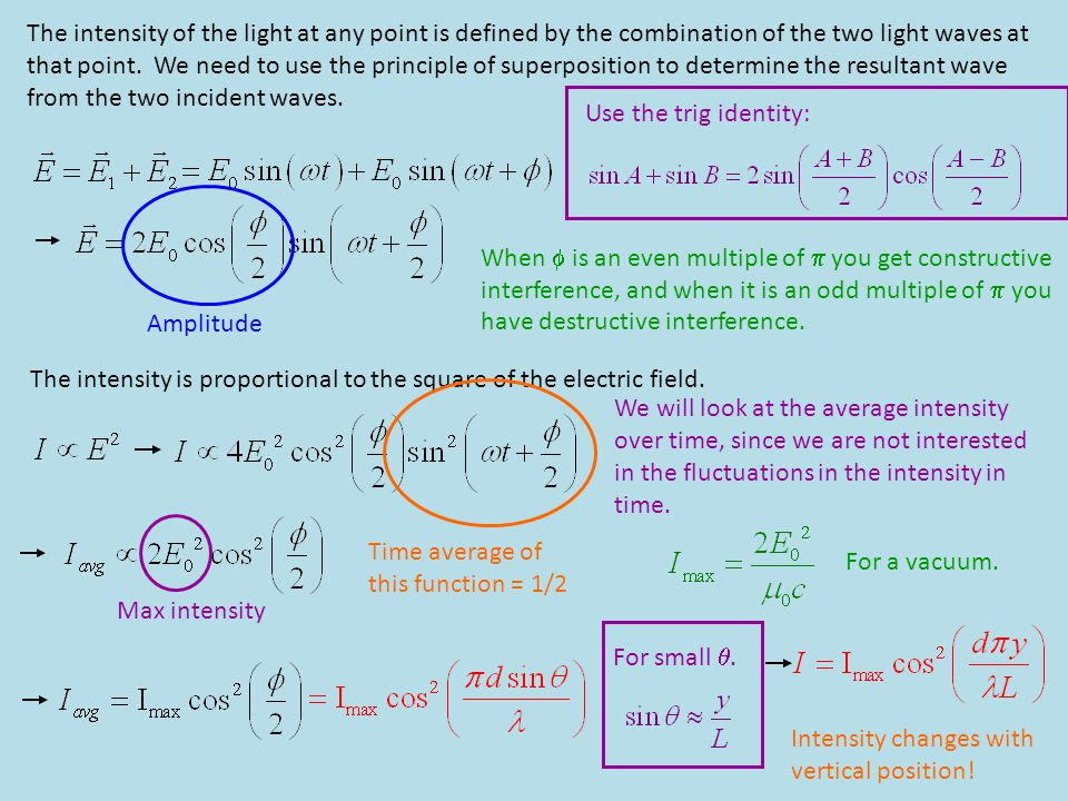 The intensity of the light at any point is defined by the combination of the two light waves at that point. We need to use the principle of superposition to determine the resultant wave from the two incident waves.