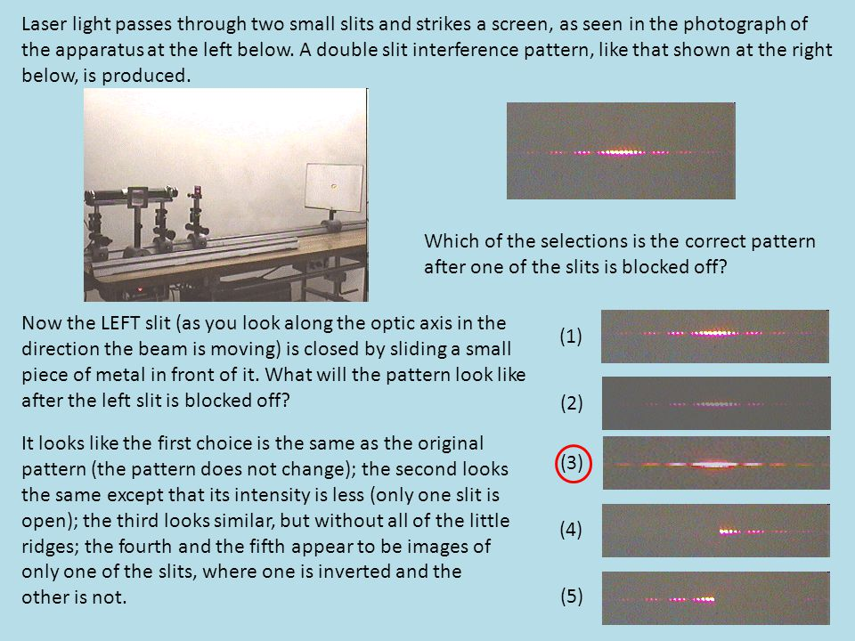 Laser light passes through two small slits and strikes a screen, as seen in the photograph of the apparatus at the left below. A double slit interference pattern, like that shown at the right below, is produced.