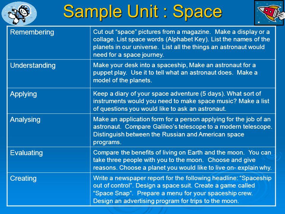 Sample Unit : Space Remembering Understanding Applying Analysing