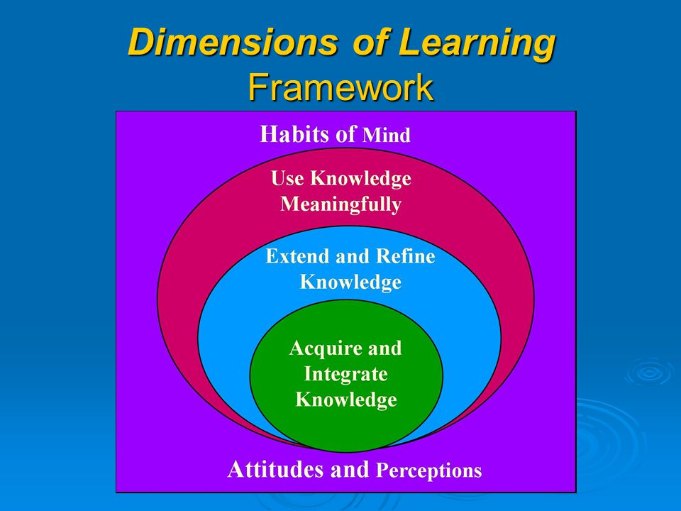 Dimensions of Learning Framework