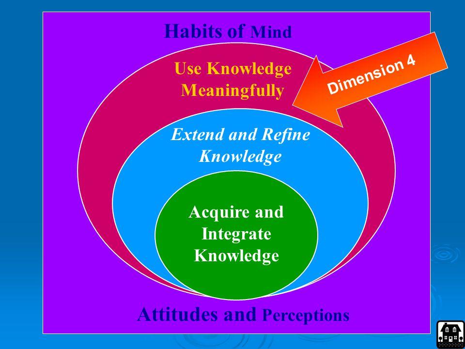 Attitudes and Perceptions