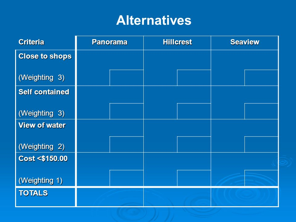 Alternatives Criteria Panorama Hillcrest Seaview Close to shops