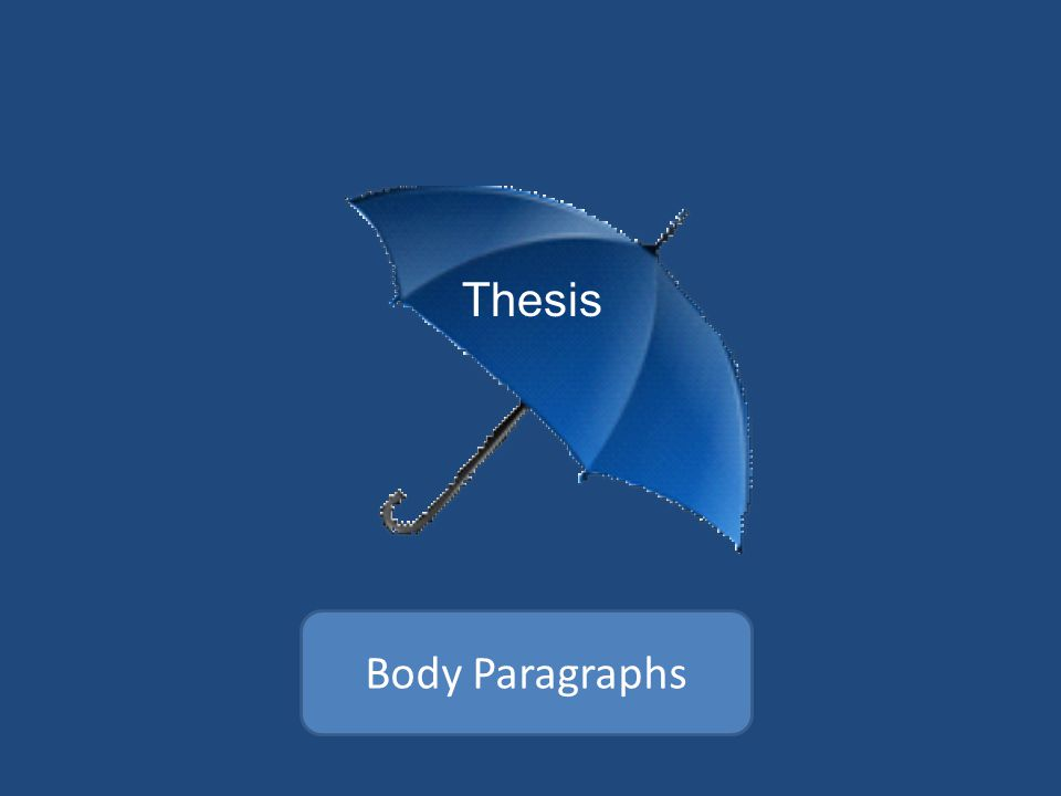 Thesis body