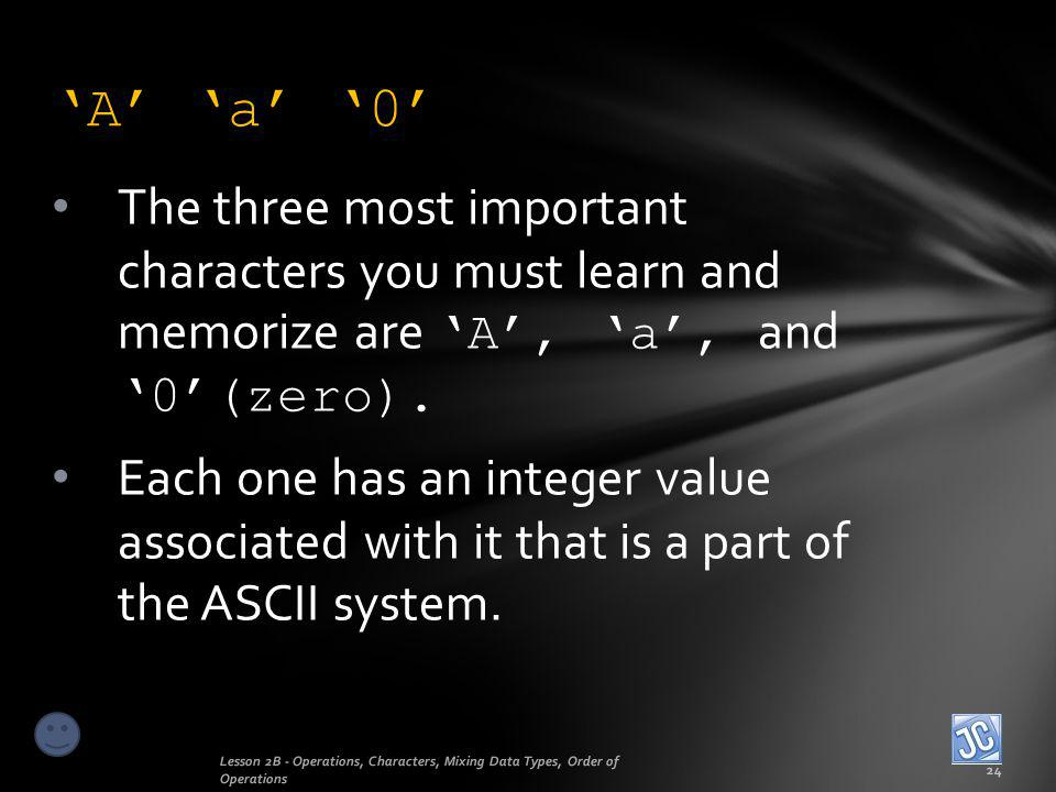 'A' 'a' '0' The three most important characters you must learn and memorize are 'A', 'a', and '0'(zero).
