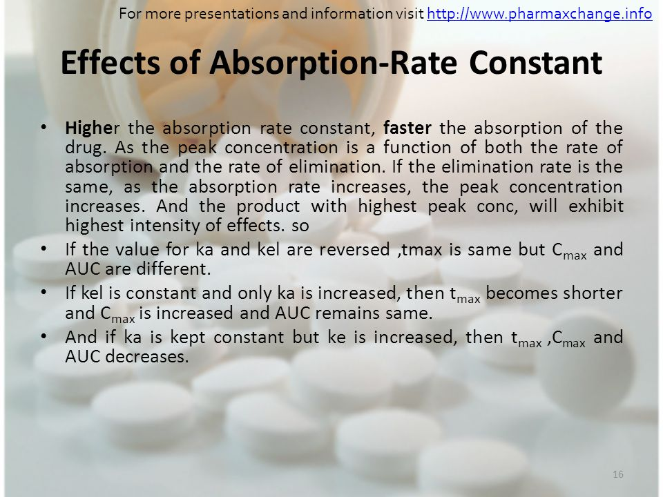 Effects of Absorption-Rate Constant