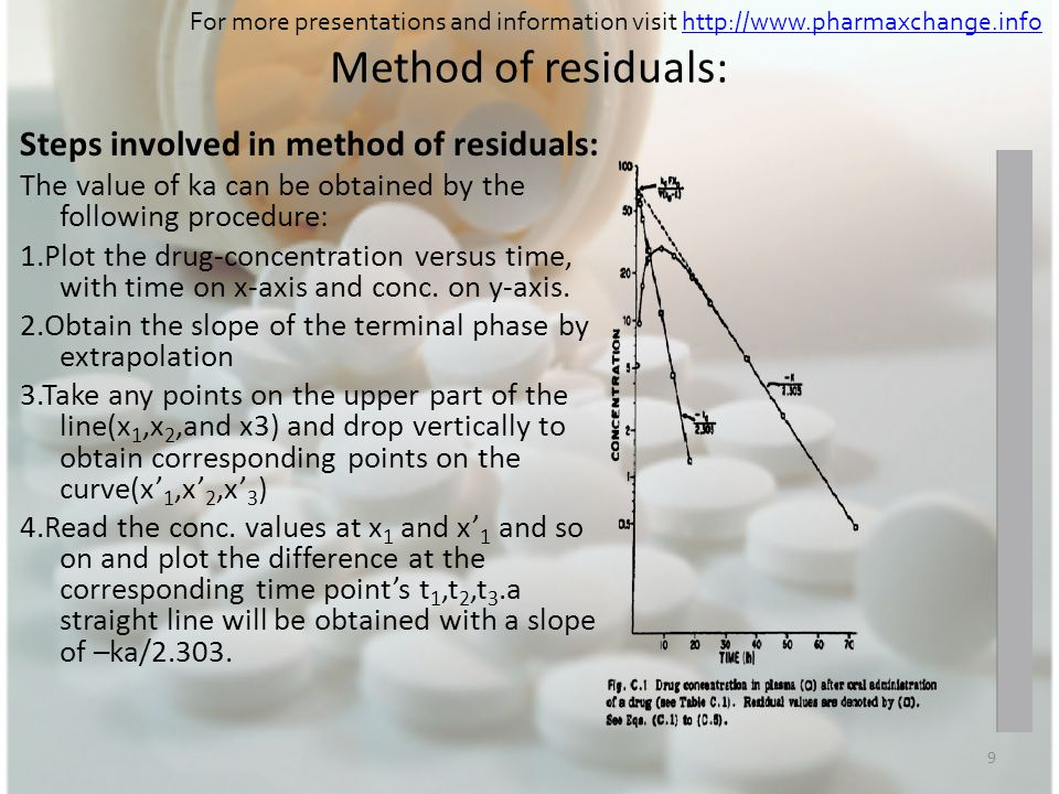Method of residuals: Steps involved in method of residuals: