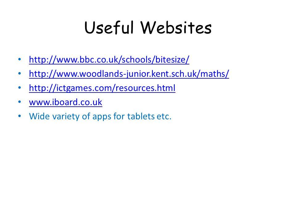 Useful Websites http://www.bbc.co.uk/schools/bitesize/
