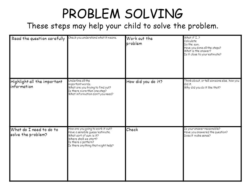 PROBLEM SOLVING PROBLEM SOLVING