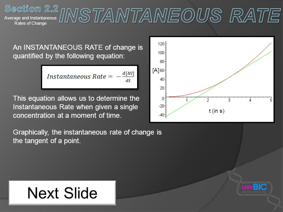 Average and Instantaneous Rates of Change
