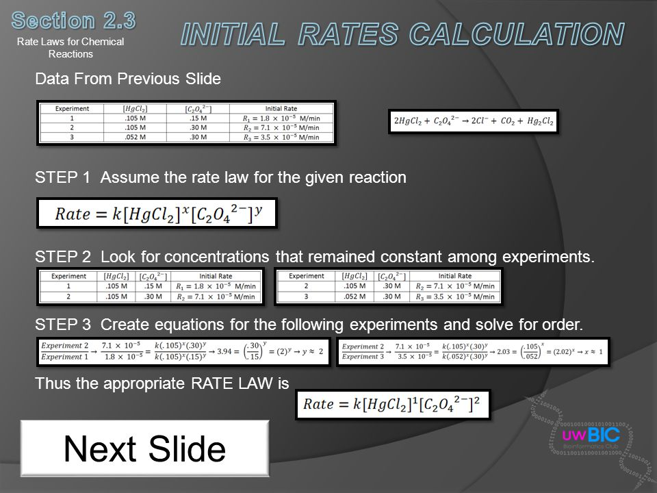 Rate Laws for Chemical Reactions