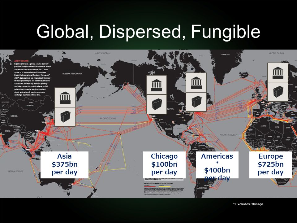 Global, Dispersed, Fungible