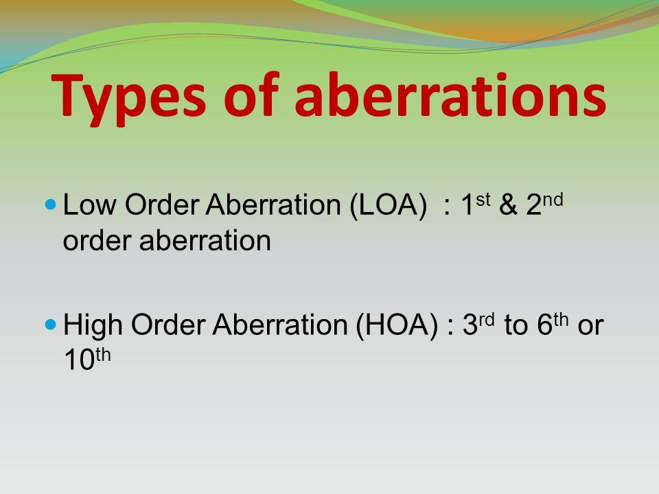 Types of aberrations Low Order Aberration (LOA) : 1st & 2nd order aberration.