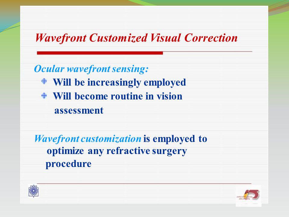 Wavefront Customized Visual Correction Ocular wavefront sensing: