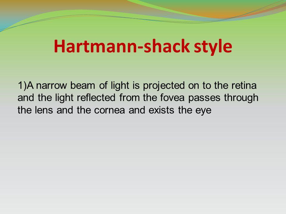 Hartmann-shack style