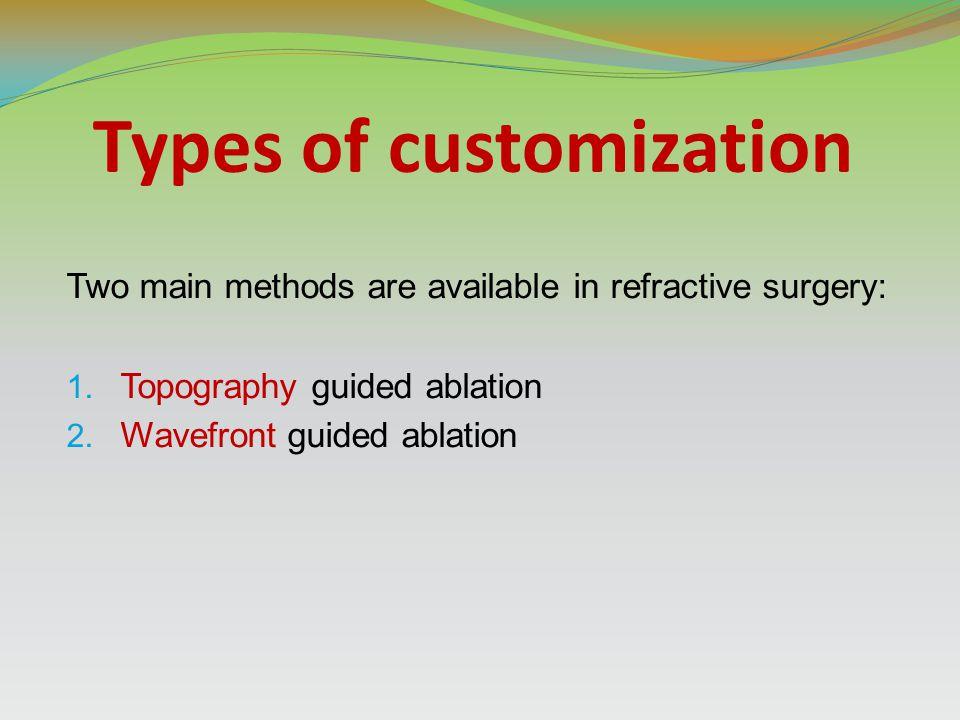 Types of customization