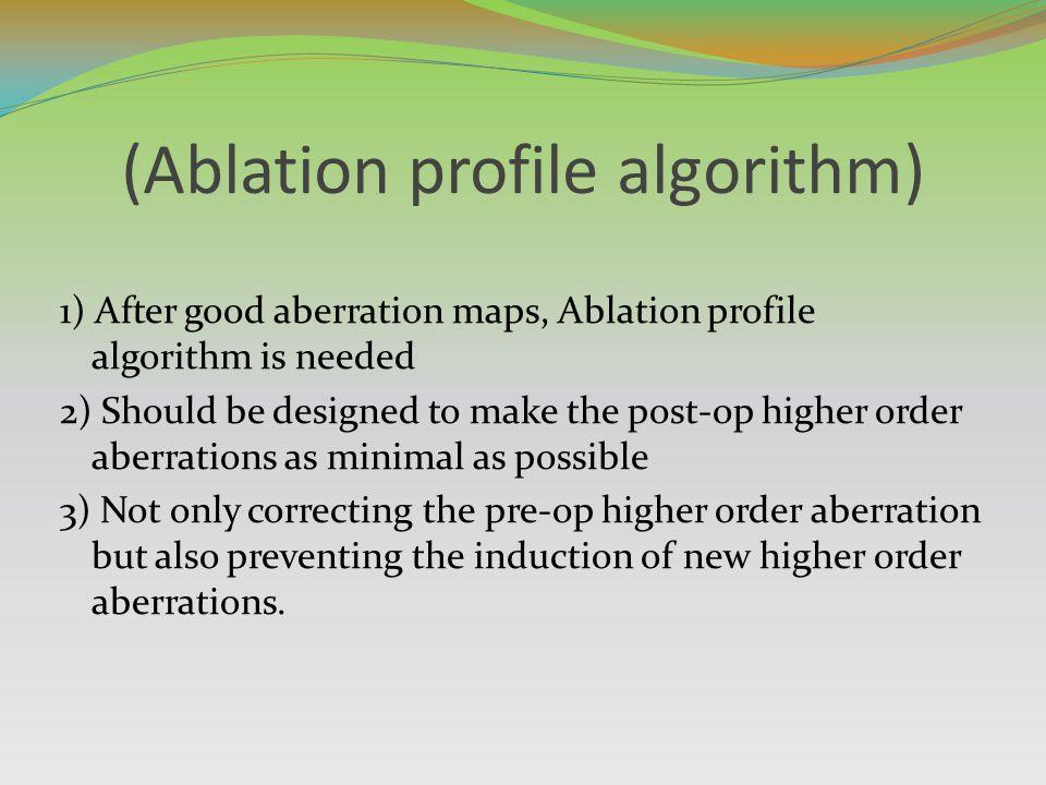 (Ablation profile algorithm)