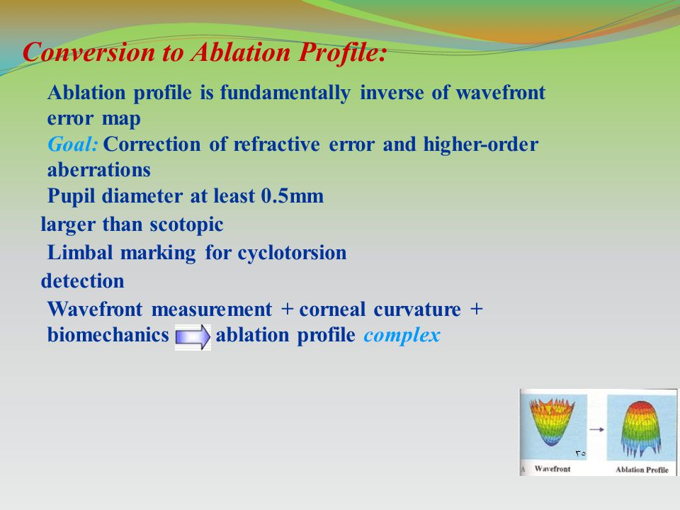 Conversion to Ablation Profile: