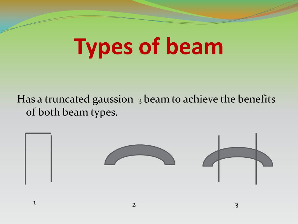 Types of beam Has a truncated gaussion 3 beam to achieve the benefits of both beam types. 1 2 3