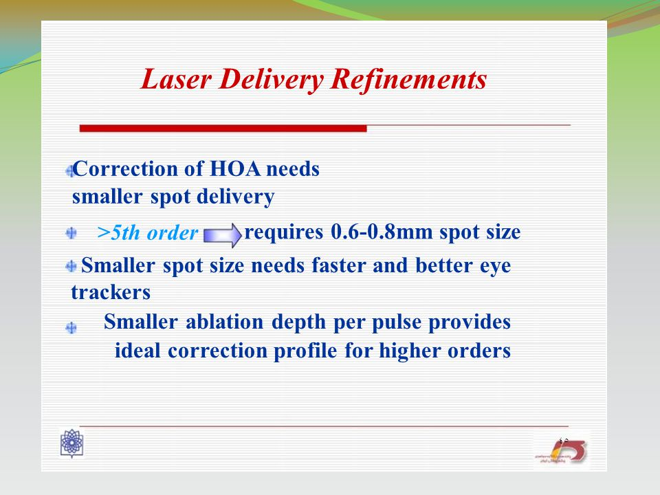Correction of HOA needs smaller spot delivery