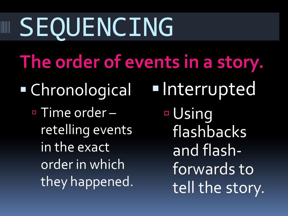 SEQUENCING Interrupted The order of events in a story. Chronological