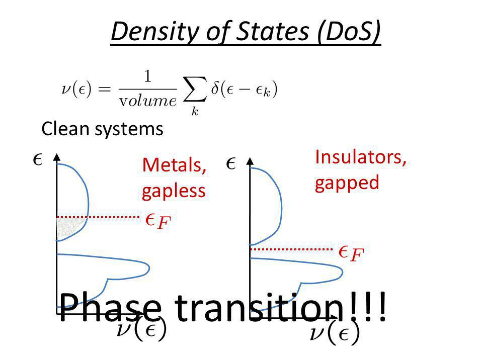 Density of States (DoS)